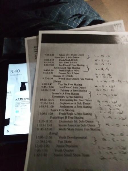 один мой рабочий день и подготовка к выездным соревнованиям по конному спорту, фото 37
