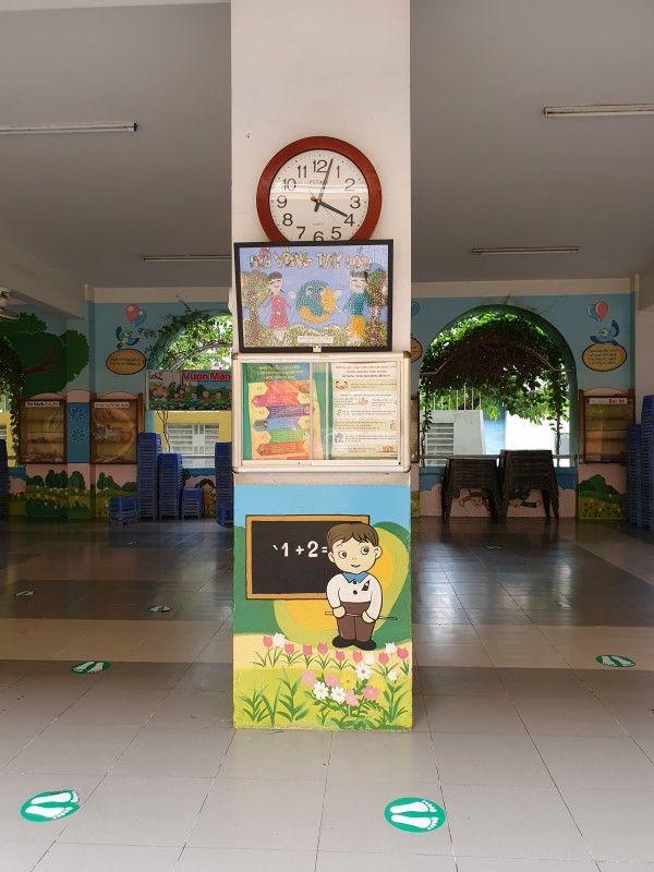 Один день учительницы английского языка в бескарантинном Вьетнаме, фото 25