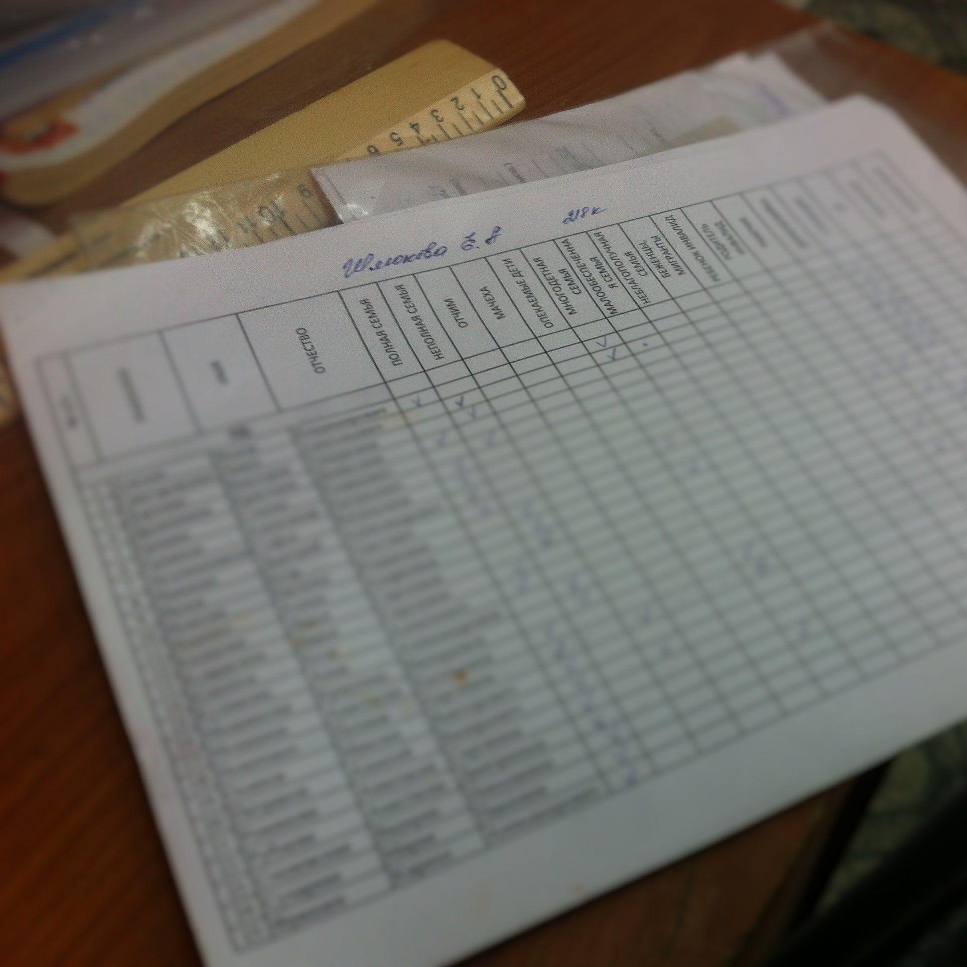 Один мой день в котором школьные уроки, полуфинал КВН и много селфи, Новосибирск, фото 22